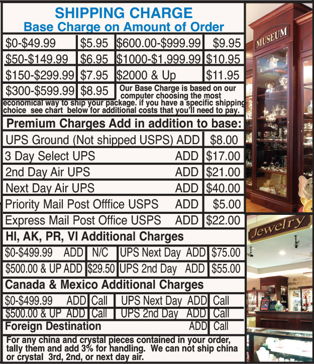 Shipping Charges Chart