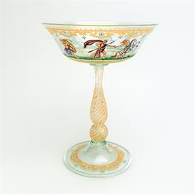 ",1960'S MURANO 'SOMMERSO' GLASS BOWL WITH FACETED SIDES, POSSIBLY BY MANDRUZZATO. 2.8"" TALL, 6"" WIDE"